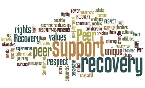 Other Words For Home Decor Peer Support Specialist On Pinterest Relapse Prevention