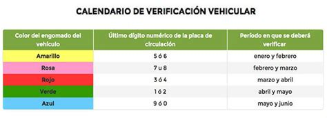 atraso de verificaci n vehicular en puebla blog de costos calendarios y requisitos de la verificaci 243 n vehicular
