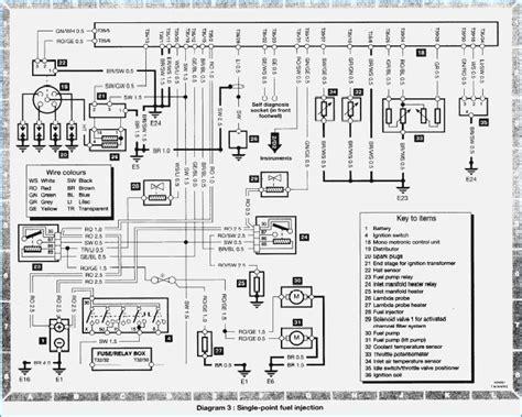 2008 gmc yukon wiring diagram dogboi info 2008 gmc w3500 fuse box diagram gmc auto fuse box diagram