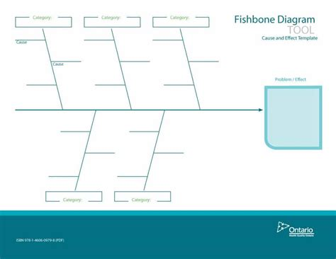 Sle Ishikawa Diagram Fishbone 6m Diagram 28 Images The Ultimate Guide To Sle Ishikawa Diagram