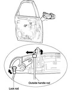 2002 hyundai accent exterior door handle diagram lock