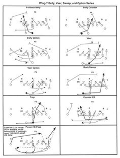 the forward pass in football classic reprint books i formation tackle power play offensive football