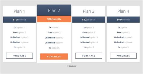 responsive pricing table code snippets html css jquery