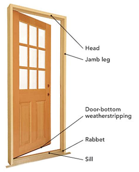 How To Install Prehung Exterior Door Cutting A Prehung Exterior Door Homebuilding