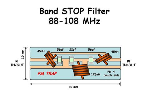 Diy Home Design Software Free Lna For All Diy Quot Fm Trap Quot Or 88 108 Mhz Band Stop Filter