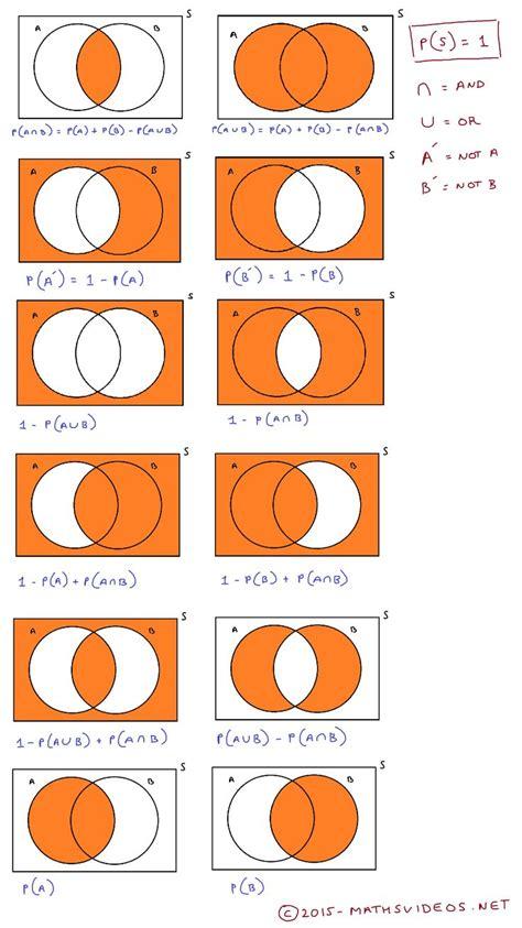 venn diagram formulas pdf venn diagram in logic pdf wiring diagram with description