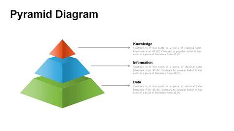 pyramid diagram templates powerslides