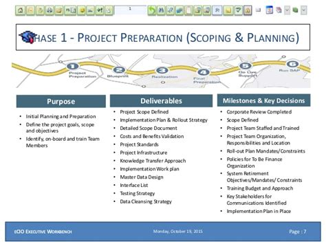 system integration project plan template ecio ppt roles for a sap and systems integration project