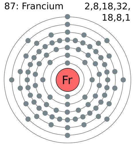 gold electron dot diagram francium