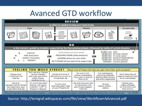 getting things done workflow diagram pdf gtd workflow map pdf