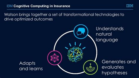 machine learning for decision makers cognitive computing fundamentals for better decision books cognitive computing in insurance going beyond predictive