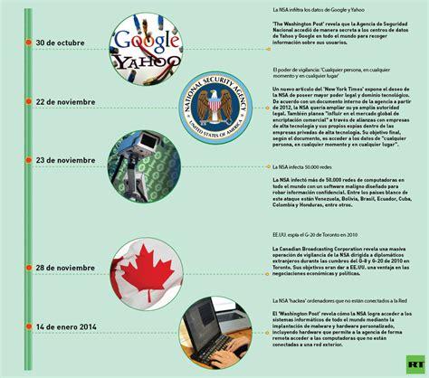 revelaciones 365 pensamientos american snowden al espionaje de ee uu un a 241 o de revelaciones que sacudieron el mundo rt