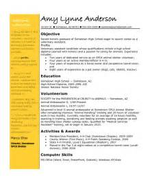 Vet Tech Resume Exles by Cover Letter For Vet Assistant