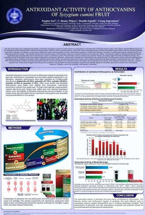 Template Engineering Poster Template With Regard To Scientific Poster Presentation Templates Engineering Poster Template