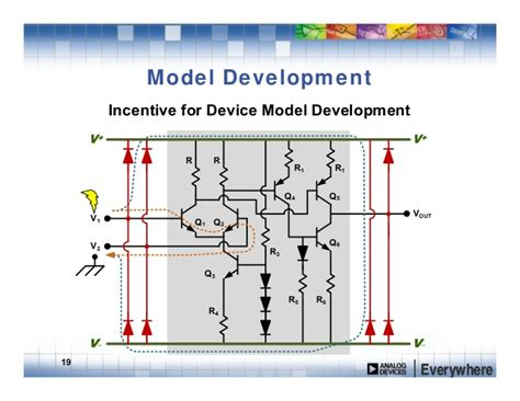 esd diode spice model esd diode spice model 28 images spice compatible models for circuit simulation of esd events