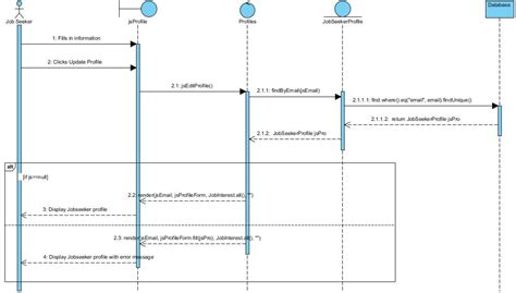 draw sequence diagram is480 team wiki 2012t1 one hit project