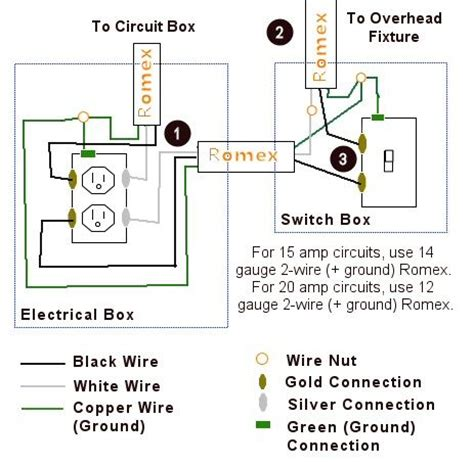 convert light switch to outlet rewire a switch that controls an outlet to an