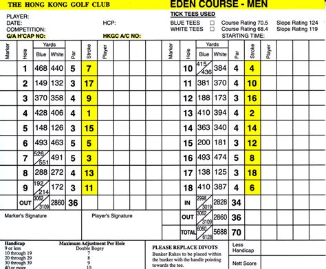 the hong kong golf club course