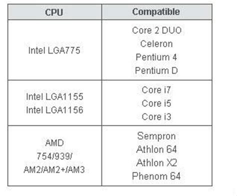 Intel Sockel 775 Cpu Liste by Multi Socket Cpu Fan For Intel Lga 775 1155 1156 Amd China Mainland Fans Cooling