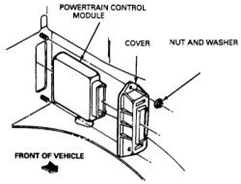 electronic throttle control 2006 ford ranger transmission control solved where is the location of the ecm on a 1998 ford fixya