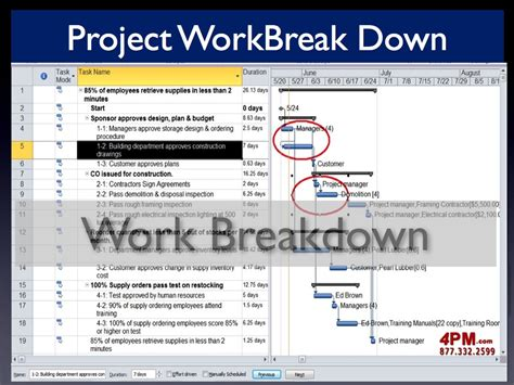 a four step guide to the work breakdown structure smart projex