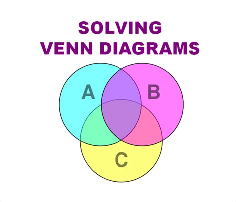 how to solve venn diagram venn diagram powerpoint templates 10 free word pdf