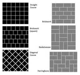 Tile Installation Patterns Diydiva Diagonal Vs Tile Search