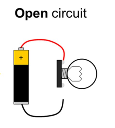 open and closed circuits for potato battery how to turn produce into veggie power