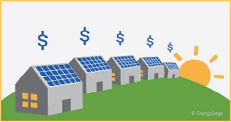 solar panels increase home property value energysage