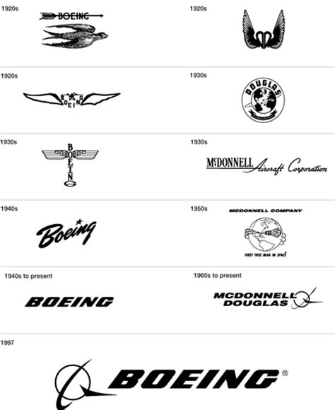 phoenix boats logo font mcdonnell douglas and boeing logo timeline aviation