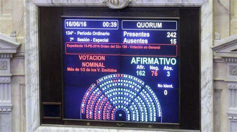 pago d juicios a jubilados d argentina ao 2016 obtuvo media sanci 243 n la ley de blanqueo de capitales con