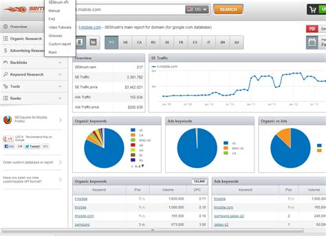 Semrush tools to analyze your ppc competition ppc hero