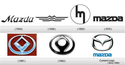 loghi automobilistiche evoluzione logo di 15 automobilistiche