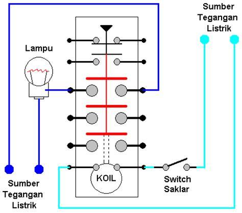 Saklar Timer Listrik alvan ngan relay dan kontaktor relay and magnetic contactor