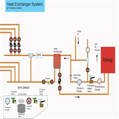 air exchanger for radiant floor heat the heat exchanger system diy radiant floor heating