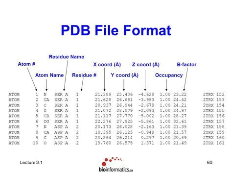 format file in atom methods in 3d structure determination ppt video online