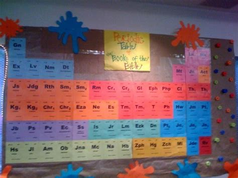 periodic table science book 145 best images about sonspark labs vbs ideas on