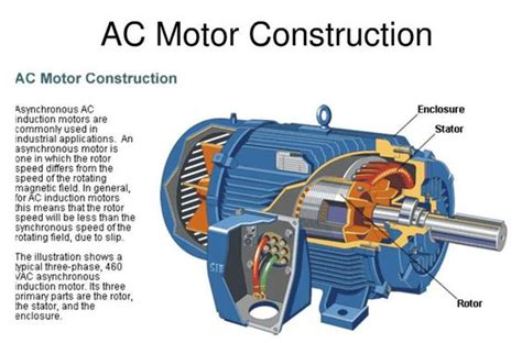 induction motor construction and working induction motor working and construction 28 images how does three phase induction motor