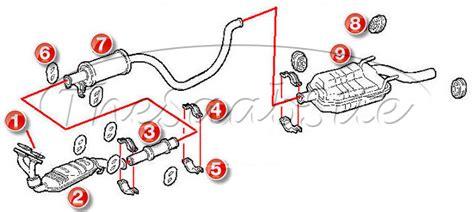 security system 2006 mini cooper spare parts catalogs engine diagram 2010 mini cooper non s get free image about wiring diagram