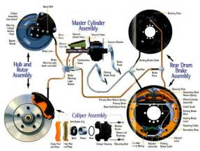 Brake System Parts Diagram Brakes And Shocks Muffler Tech Performance