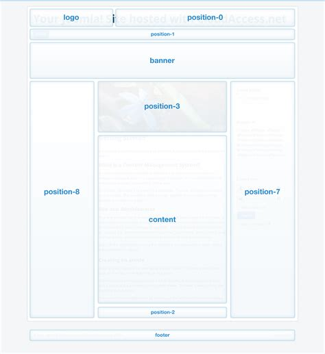 image gallery joomla protostar template layout