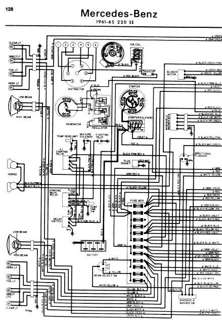 repair-manuals: Mercedes-Benz 220SE 1961-65 Wiring Diagrams