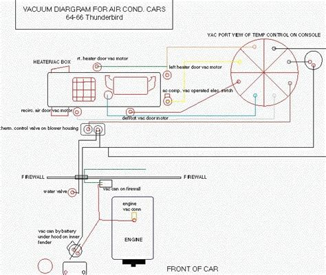 chevroletmercial trucks chevrolet wiring diagrams free get free image about