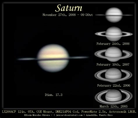 the saturn myth the mythology of saturn what the