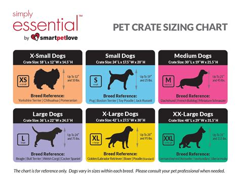 crate size chart door crates for your new puppy smartpetlove