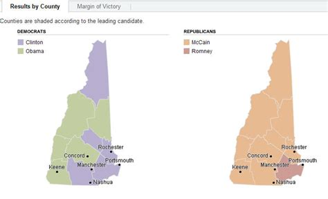 new york times primary results new hshire primary results when will the results come