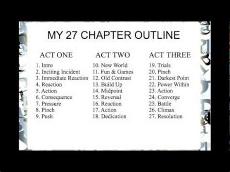 novel outline template chapter by chapter how i outline 3 acts 9 blocks 27 chapters