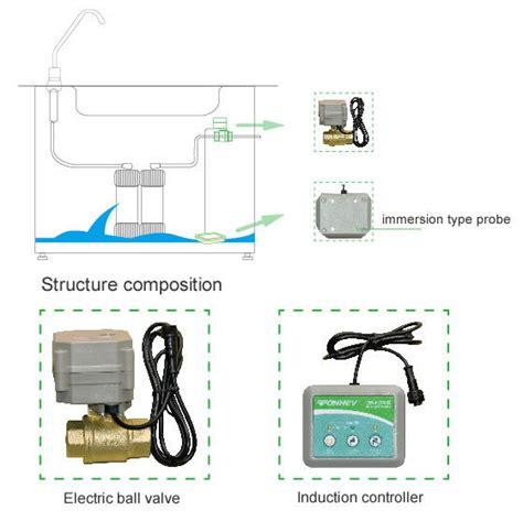 Water Leakage Detector With Detection 20 Meter Cable alle produkte zur verf 252 gung gestellt vontaizhou tonhe flow