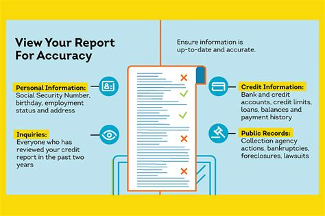 Find Information On For Free Free Annual Credit Report Transunion