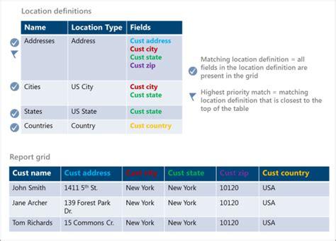 priority setter definition prioritize location definitions esri maps for